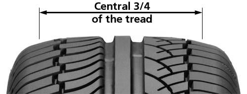tread depth mcmanus tyres dundalk. Black Bedroom Furniture Sets. Home Design Ideas